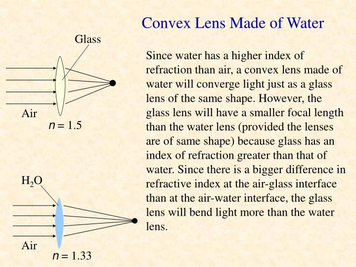 Convex Lens Made of Water