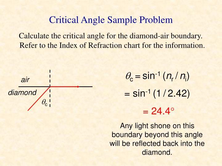 Critical Angle Sample Problem