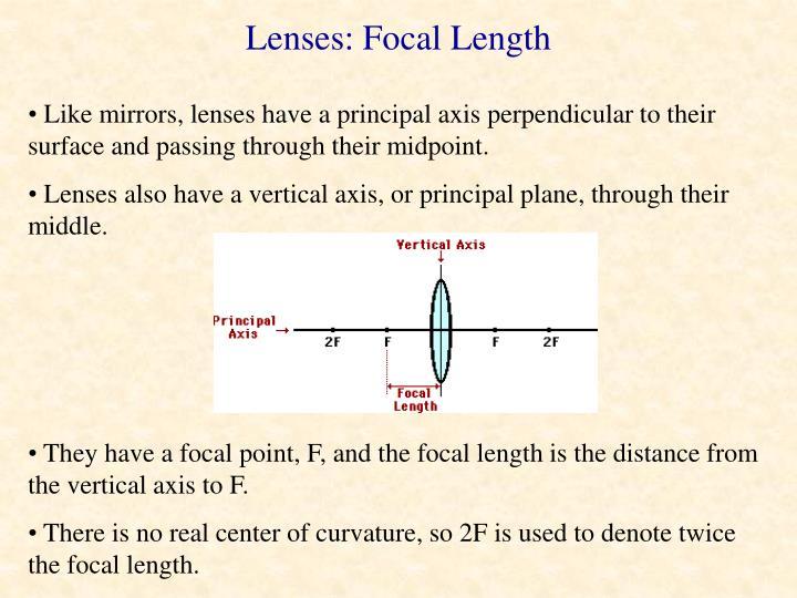 Lenses: Focal Length