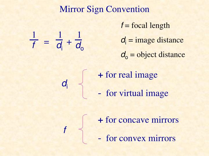 Mirror Sign Convention