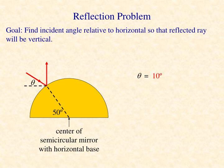 Reflection Problem