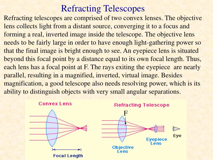 Refracting telescopes are comprised of two convex lenses. The objective lens collects light from a distant source, converging it to a focus and forming a real, inverted image inside the telescope. The objective lens needs to be fairly large in order to have enough light-gathering power so that the final image is bright enough to see. An eyepiece lens is situated beyond this focal point by a distance equal to its own focal length. Thus, each lens has a focal point at F. The rays exiting the eyepiece  are nearly parallel, resulting in a magnified, inverted, virtual image. Besides magnification, a good telescope also needs resolving power, which is its ability to distinguish objects with very small angular separations.
