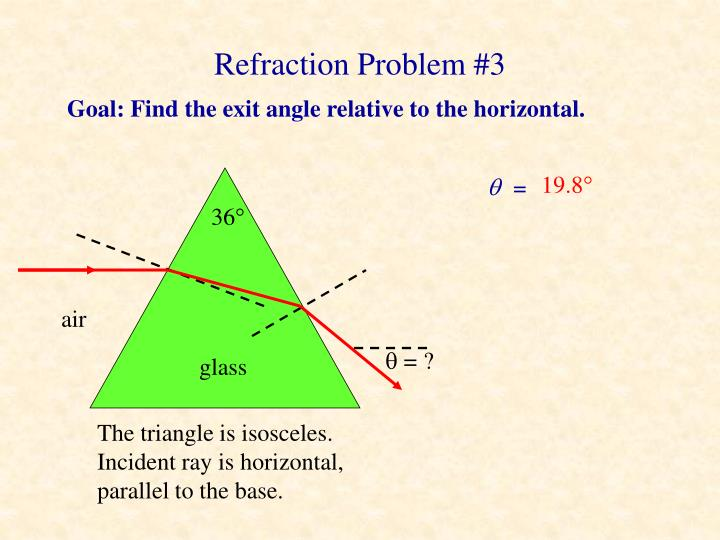 Refraction Problem #3