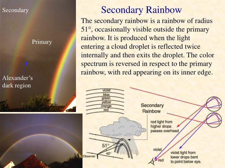 The secondary rainbow is a rainbow of radius 51