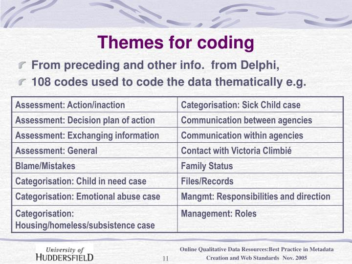 Themes for coding