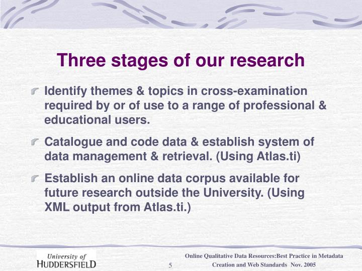 Three stages of our research