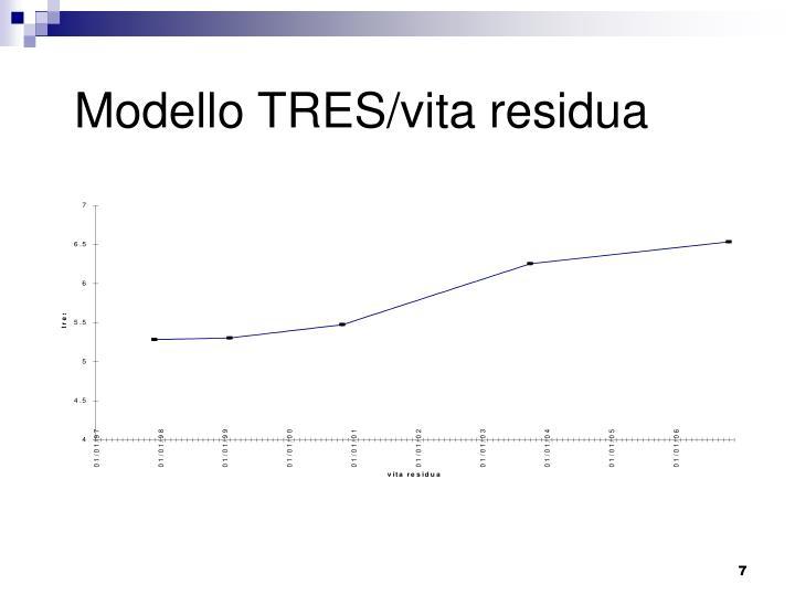 Modello TRES/vita residua