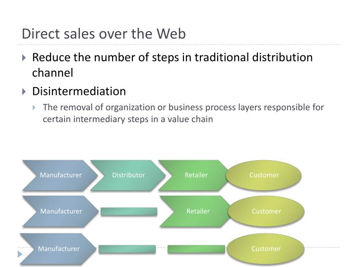 Direct sales over the Web