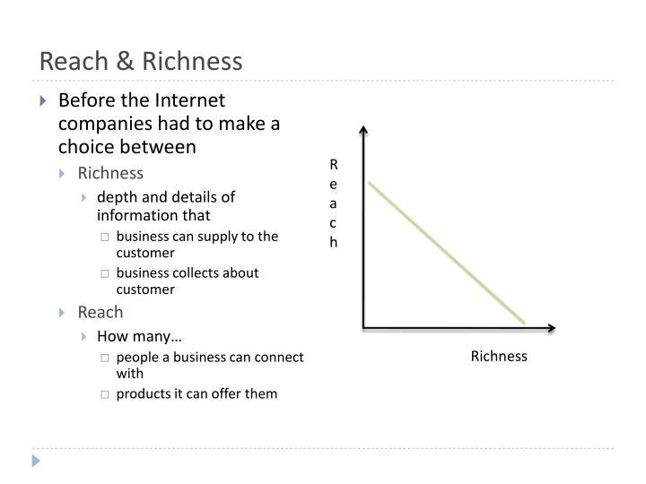 Reach & Richness