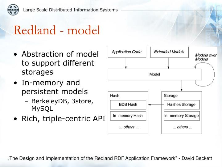 Abstraction of model to support different storages