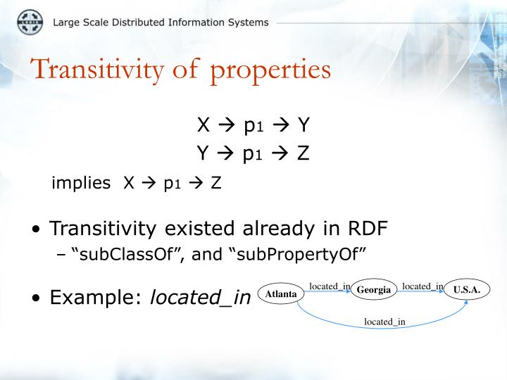 Transitivity of properties