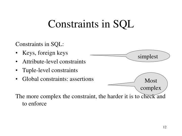 Constraints in SQL