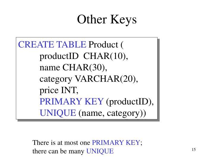 Other Keys