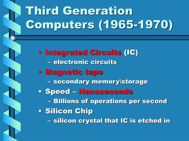 Third Generation Computers (1965-1970)