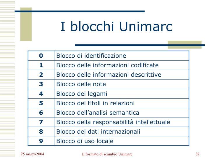 I blocchi Unimarc