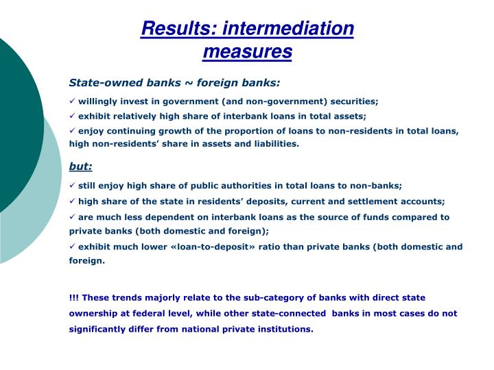 Results: intermediation measures