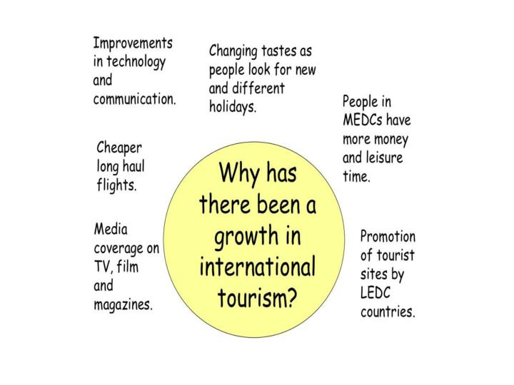 Impacts of tourism in kenya