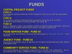 funds1