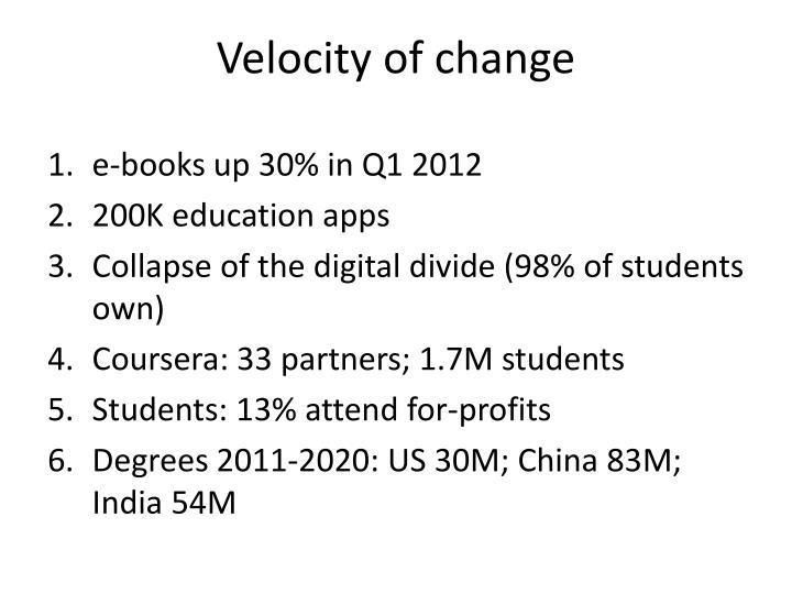 Velocity of change