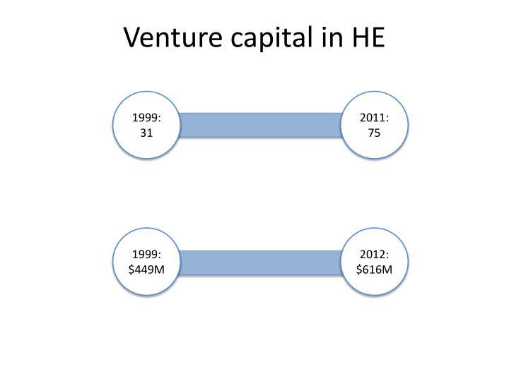 Venture capital in HE