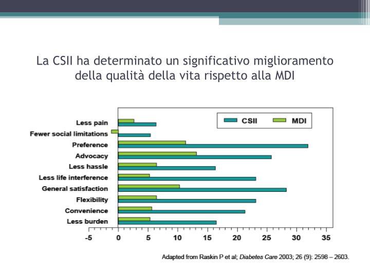 La CSII ha determinato un significativo miglioramento della qualità della vita rispetto alla MDI