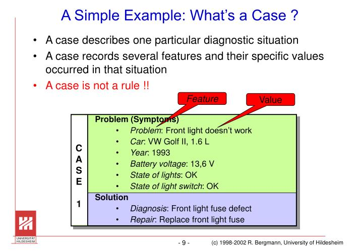 A Simple Example: What's a Case ?