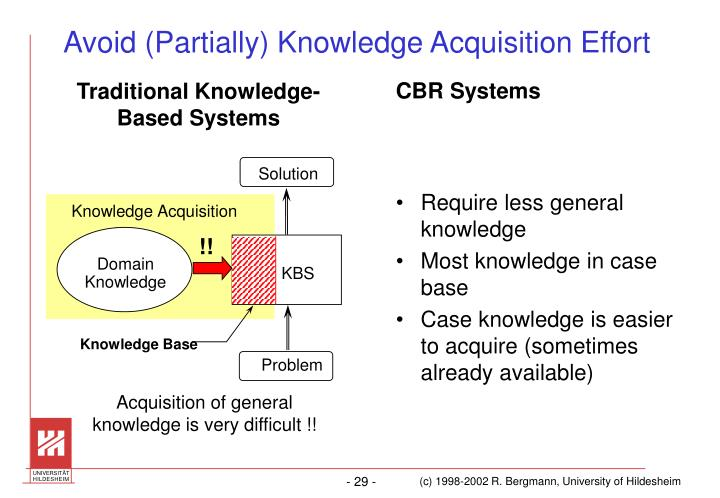 Avoid (Partially) Knowledge Acquisition Effort