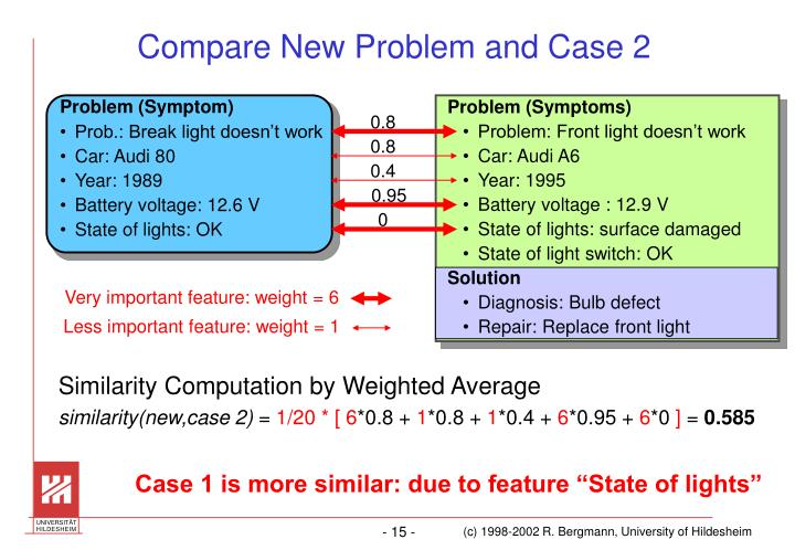 Compare New Problem and Case 2