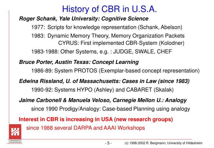 History of CBR in U.S.A.