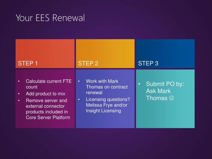 Your ees renewal