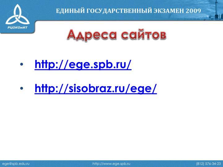 Адреса сайтов