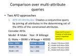 comparison over multi attribute queries