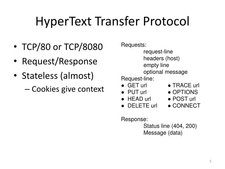 hypertext transfer protocol and time source File transfer protocol evolved in 1971 and soon became a standard for b2b data exchange enterprises started using the protocol for transferring files between server and clients on a network.