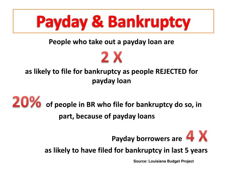 Payday & Bankruptcy