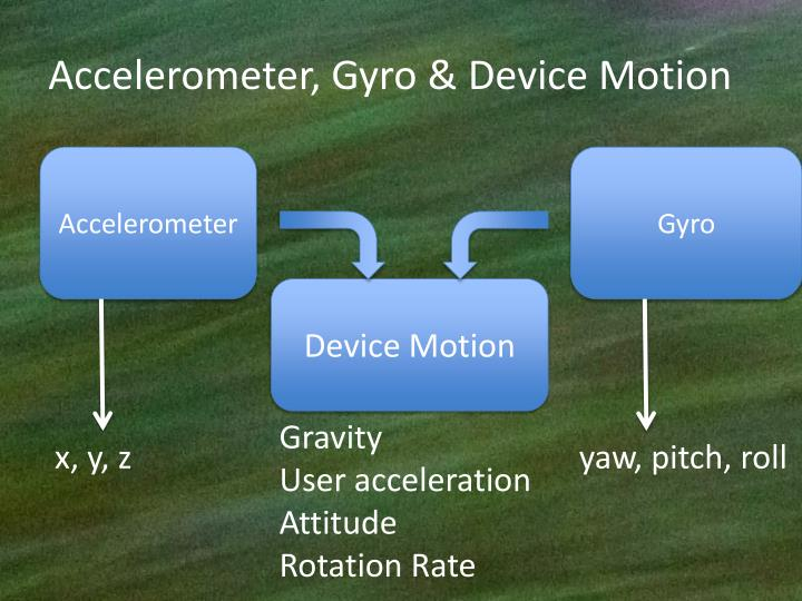 Accelerometer, Gyro & Device Motion
