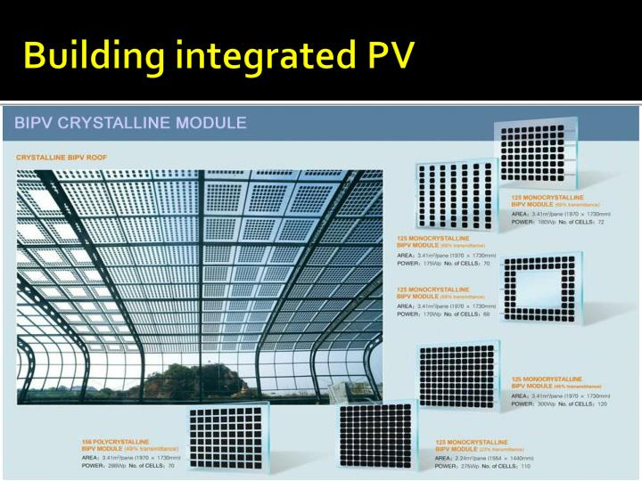 Building integrated PV