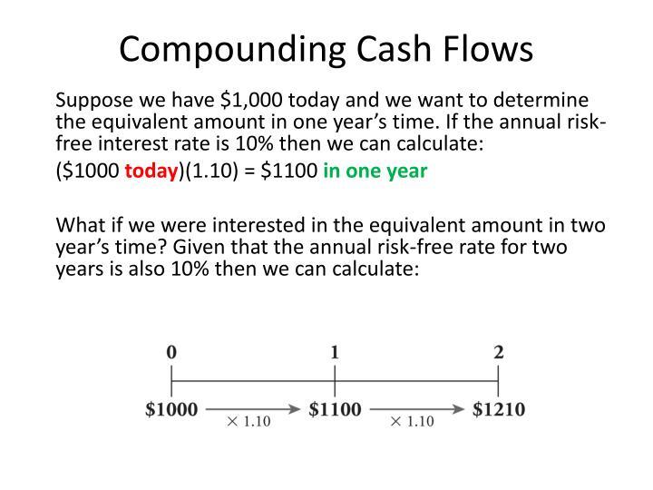 Compounding Cash Flows