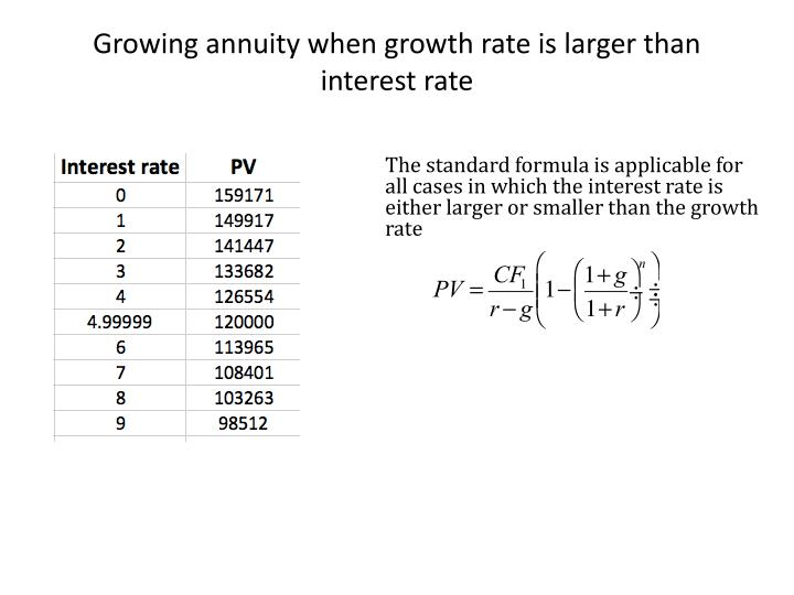 Growing annuity when growth rate is larger than interest rate