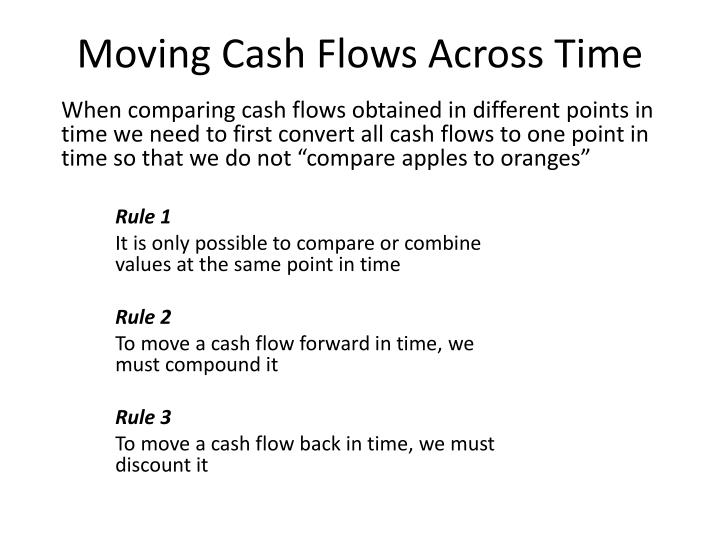 Moving Cash Flows Across Time
