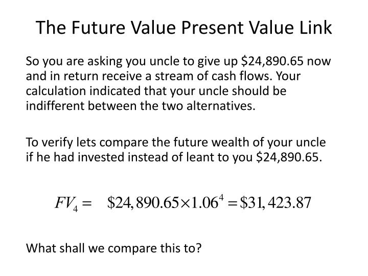 The Future Value Present Value Link