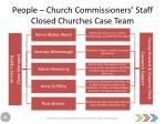 people church commissioners staff closed churches case team