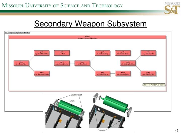Secondary Weapon Subsystem