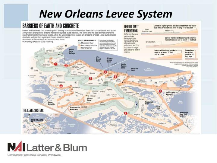 New Orleans Levee System