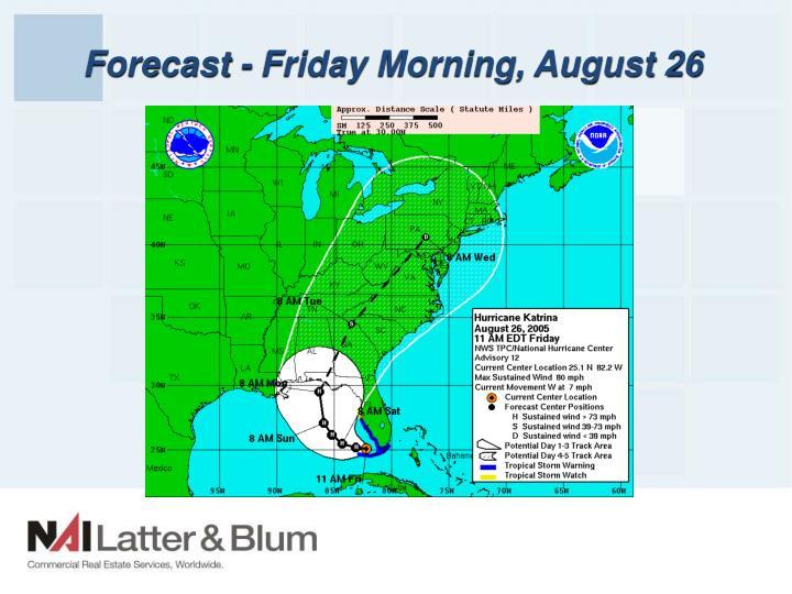 Forecast - Friday Morning, August 26