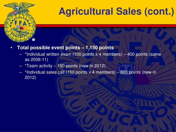 Agricultural Sales (cont.)