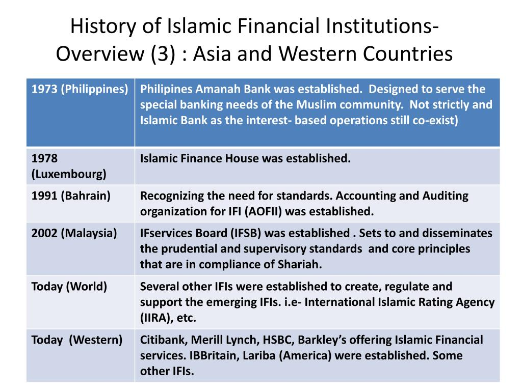 PPT - ISF 1101 Foundation of Islamic Finance PowerPoint Presentation