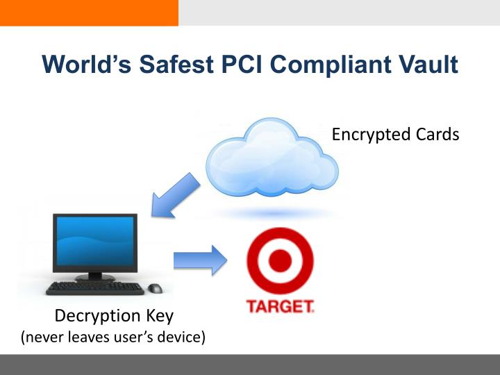 World's Safest PCI Compliant Vault
