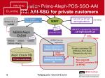 integration primo aleph pds sso aai 2013 aai sso for private customers