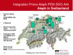 integration primo aleph pds sso aai aleph in switzerland