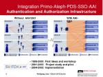 integration primo aleph pds sso aai authentication and authorization infrastructure